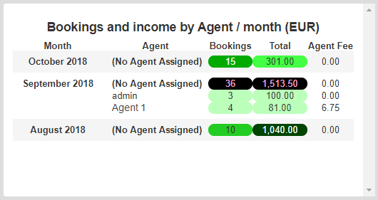 booking-income-agent-month-01-en.png