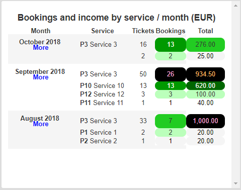 booking-income-service-month-01-en.png