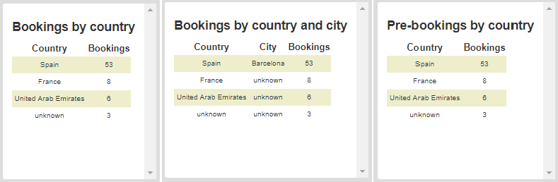 booking-country-01-en.png