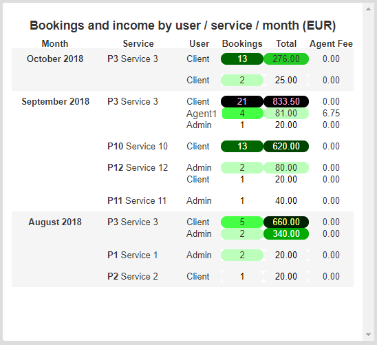 booking-income-user-service-month-01-en.png